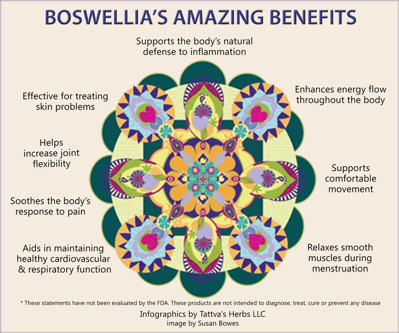 bienfaits du boswellia