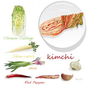 kimchi bienfaits