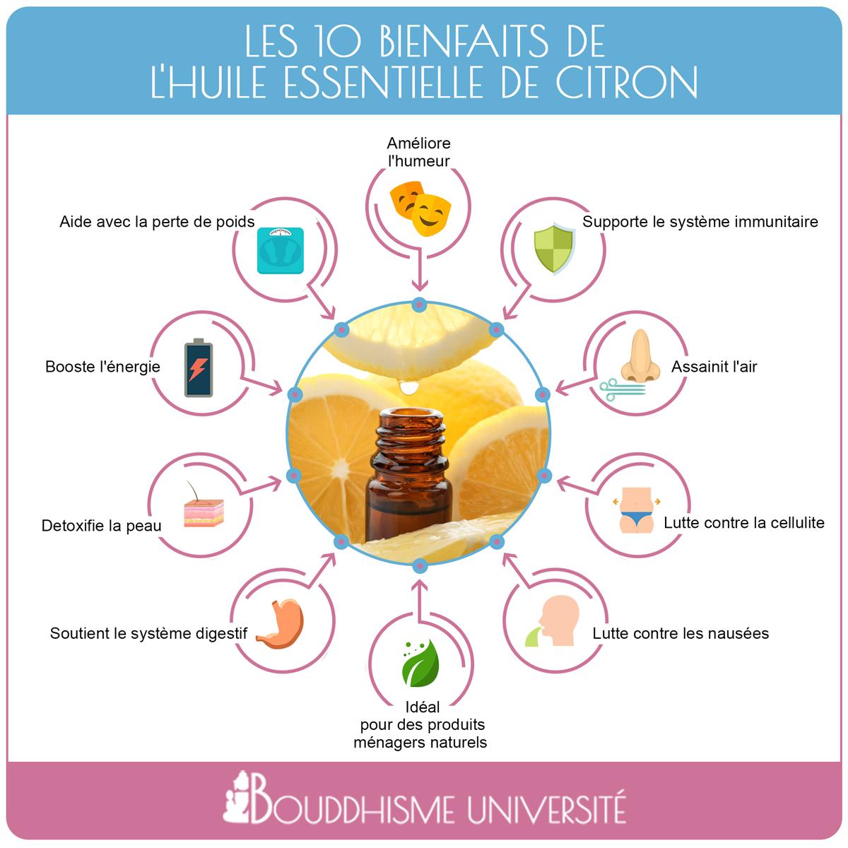 bienfaits de l'huile essentielle de citron