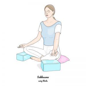 position assise méditation