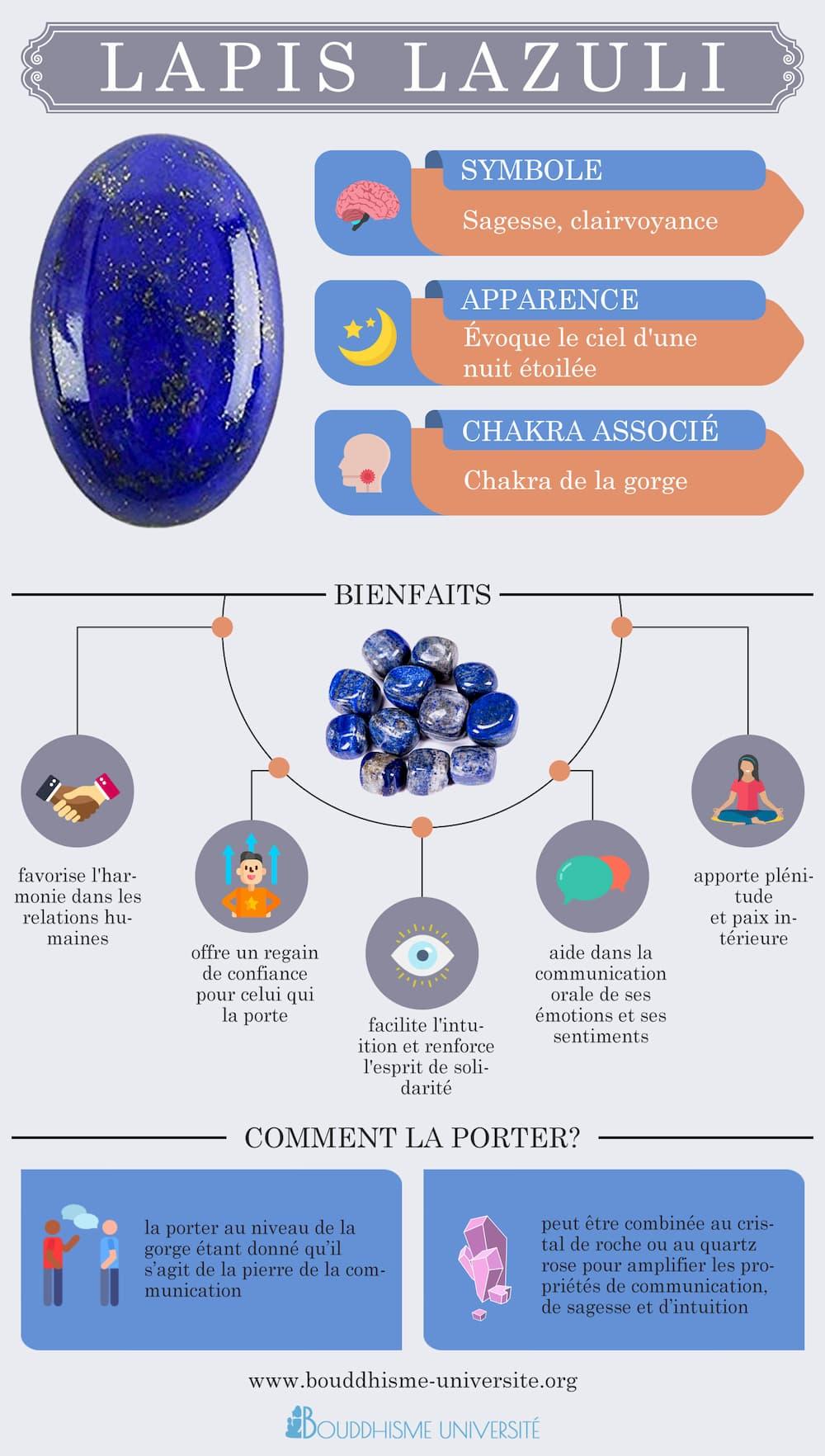 bienfaits lapis lazuli