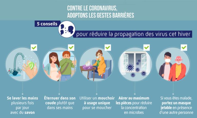 affiche coronavirus gestes prévention